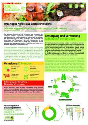 SDK - Déchets organiques