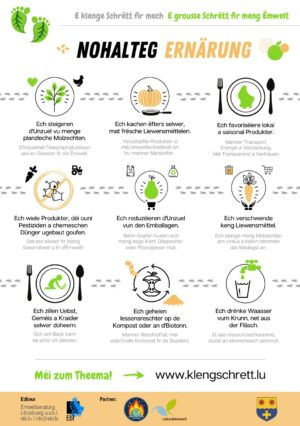 Nohalteg Ernärung - Alimentation durable